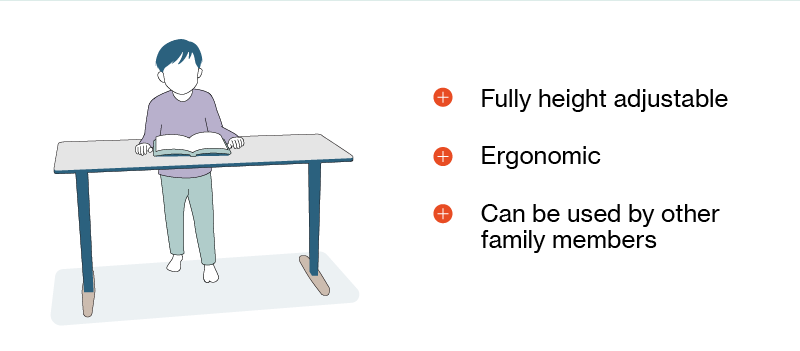 Illustration of child using a sit to stand desk with benefits listed